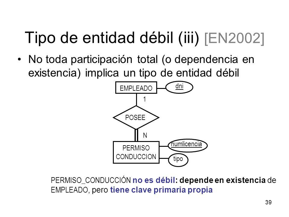 Tipo de entidad débil (iii) [EN2002]